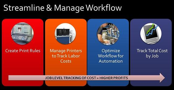 Streamline & Manage Workflow.jpg