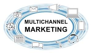 multi - marktng