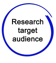 research target audience